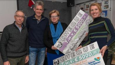 Ed Bok (links) en Jan Hofmeijer bij de uitreiking van de cheques aan Joyce Brandt en Laura Jansen.