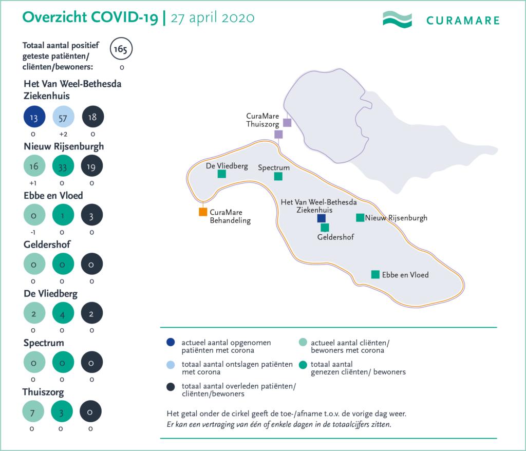 CuraMare corona-kaart 27 april