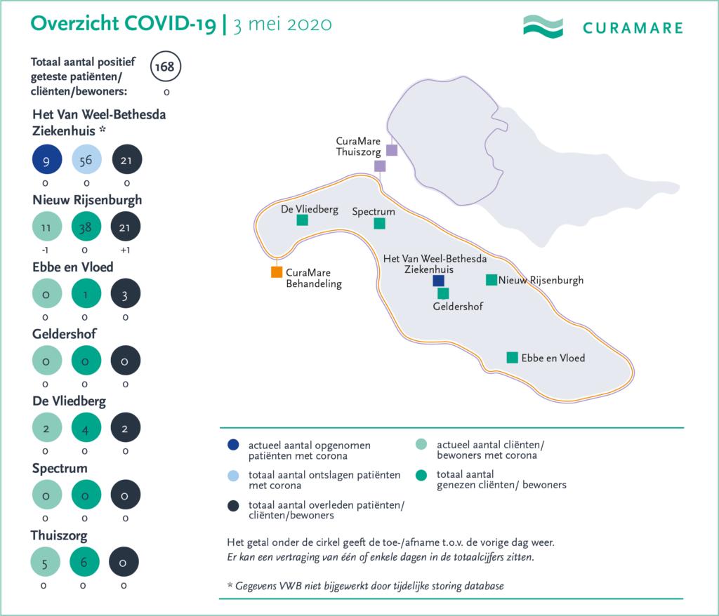 CuraMare corona-kaart 3 mei