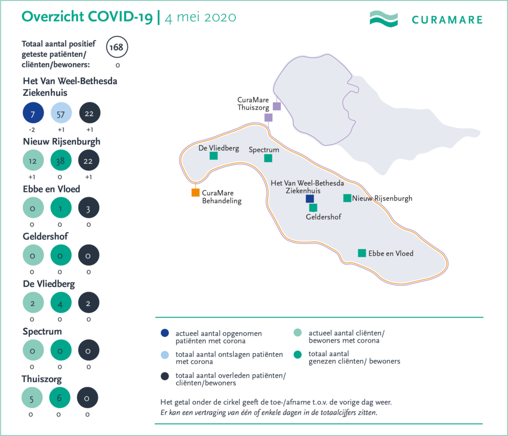 CuraMare corona-kaart 4 mei