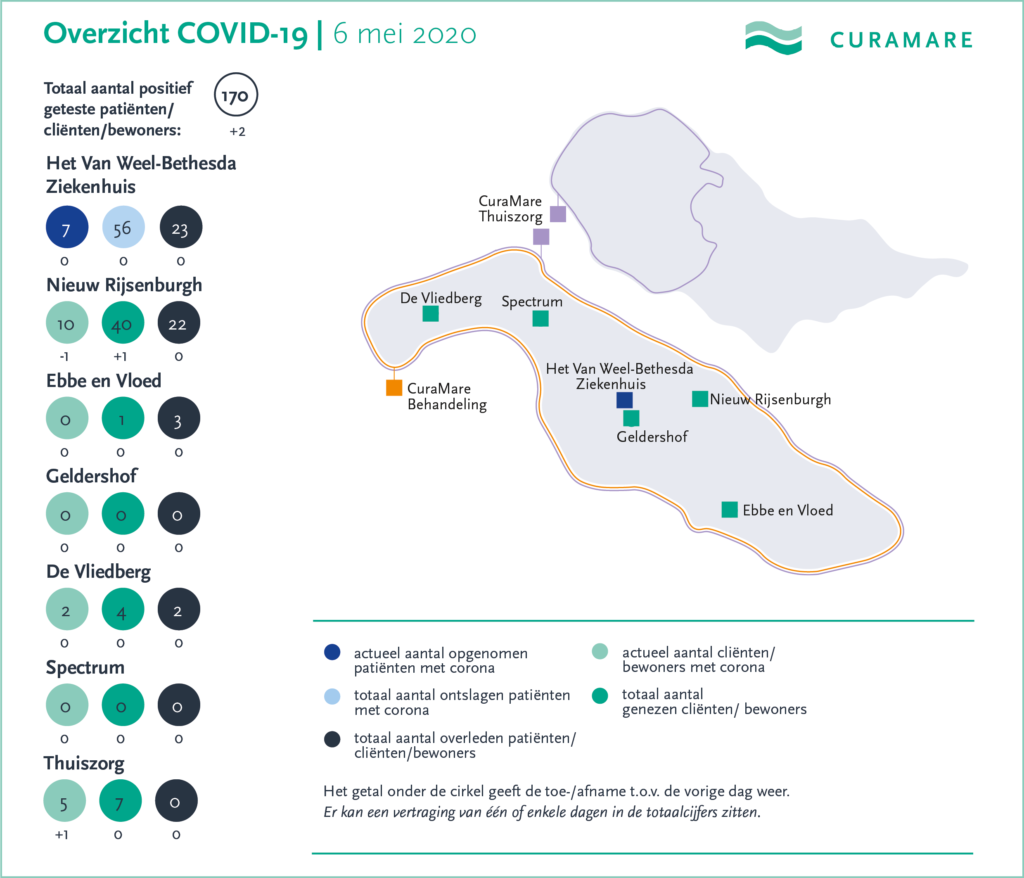 CuraMare corona-kaart 6 mei