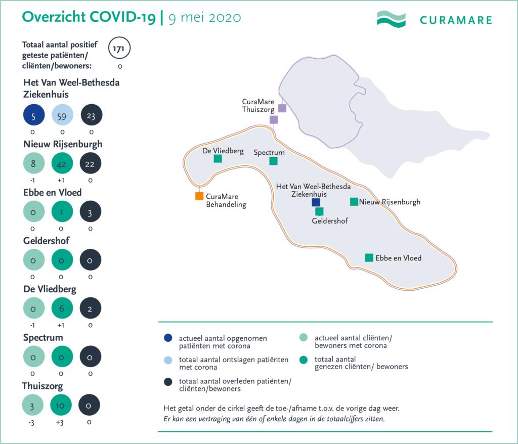 CuraMare corona-kaart 9 mei