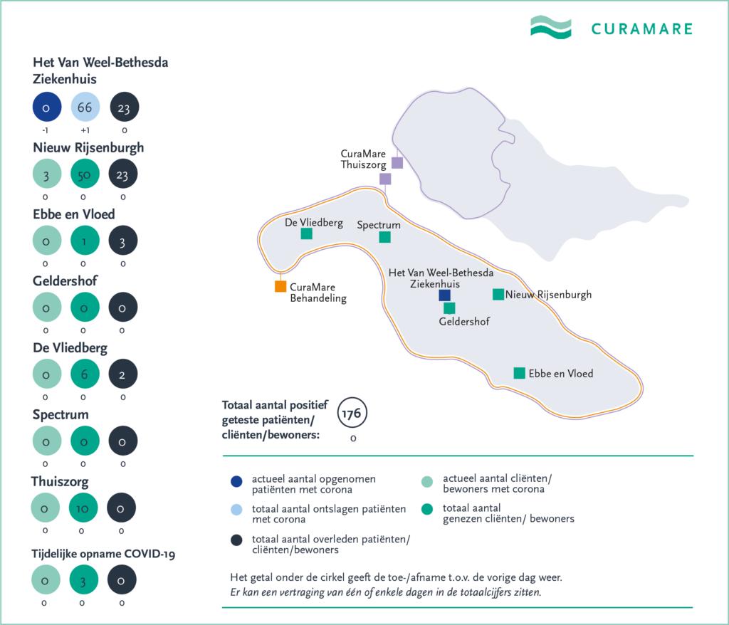 CuraMare corona-kaart 8 juni