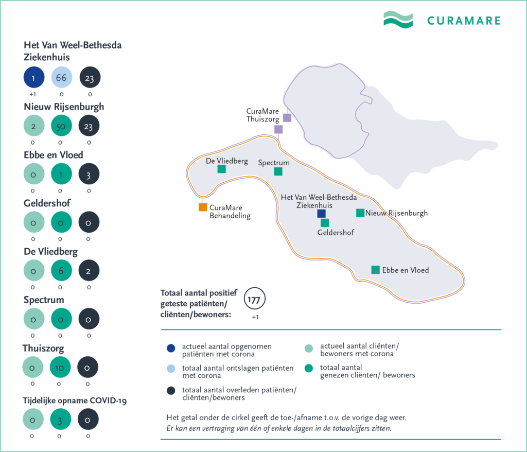 CuraMare corona-kaart 22 juni