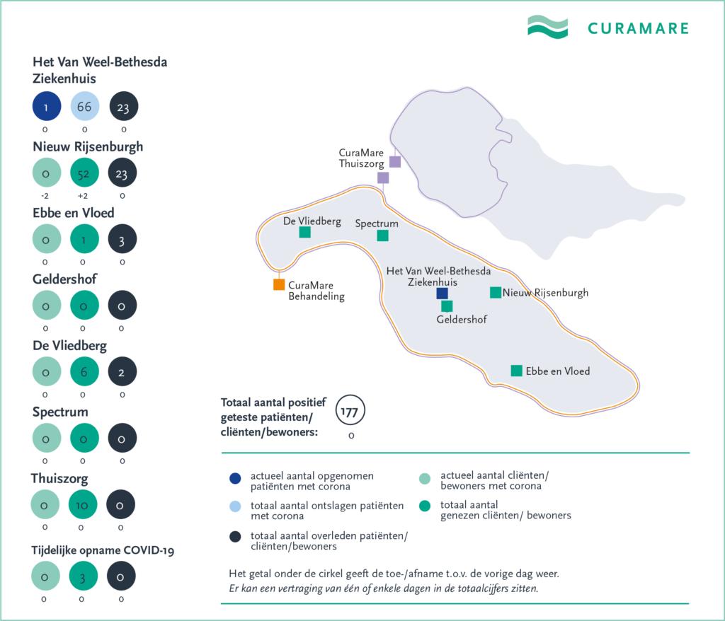 CuraMare corona-kaart 24 juni
