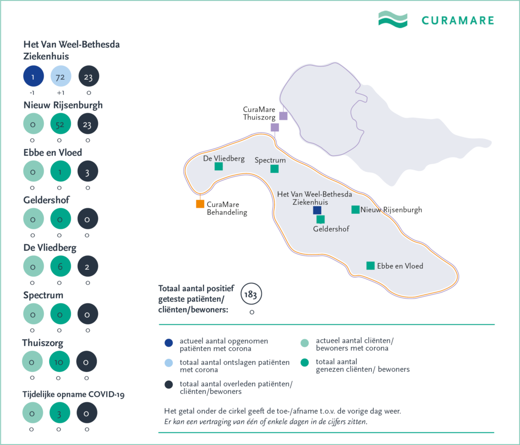 CuraMare corona-kaart 24 augustus