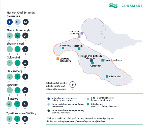 CuraMare corona-kaart 31 augustus