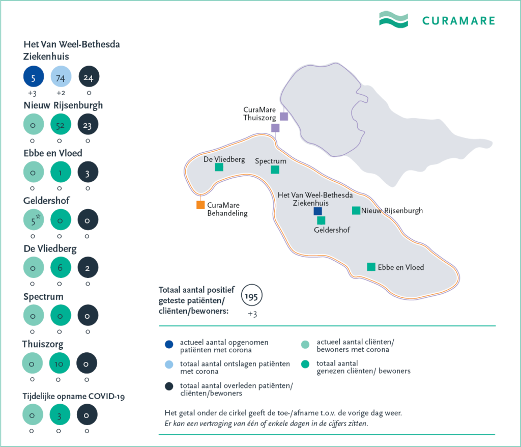 CuraMare corona-kaart 21 september