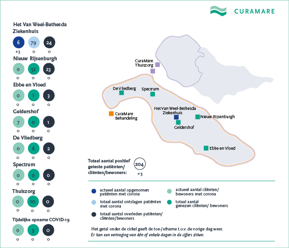 CuraMare corona-kaart 25 september