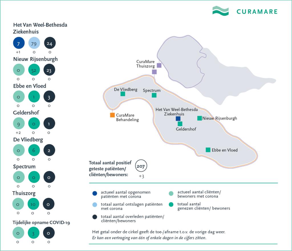 CuraMare corona-kaart 28 september