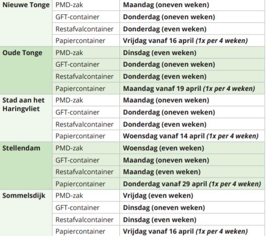 Schema afvalinzameling NT-Sommelsdijk