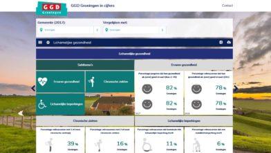 Screenshot van de nieuwe website ggdgroningen.incijfers.nl.