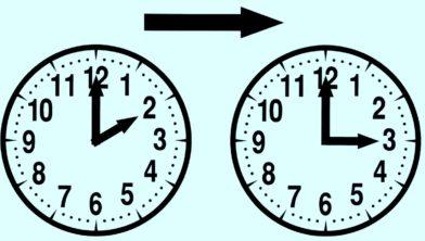Zomertijd 2019: draai de klok vannacht een uurtje door!