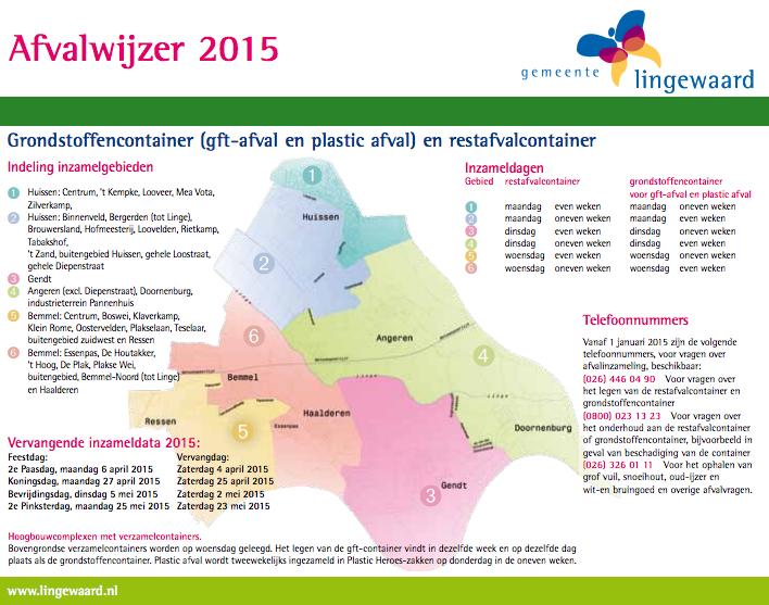 afvalwijzer 2015 inzamelgebieden