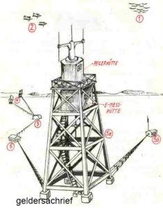 Radiopeiler