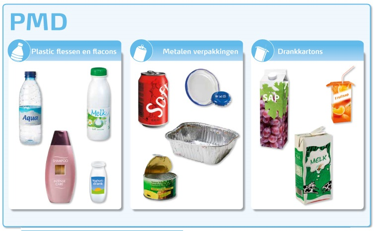 Waalwijk gaat samen met plastic verpakkingen nu ook for Plastic verpakkingen