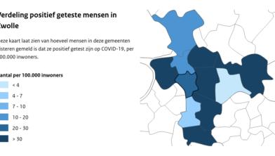 Het aantal coronabesmettingen in de regio Zwolle stijgt