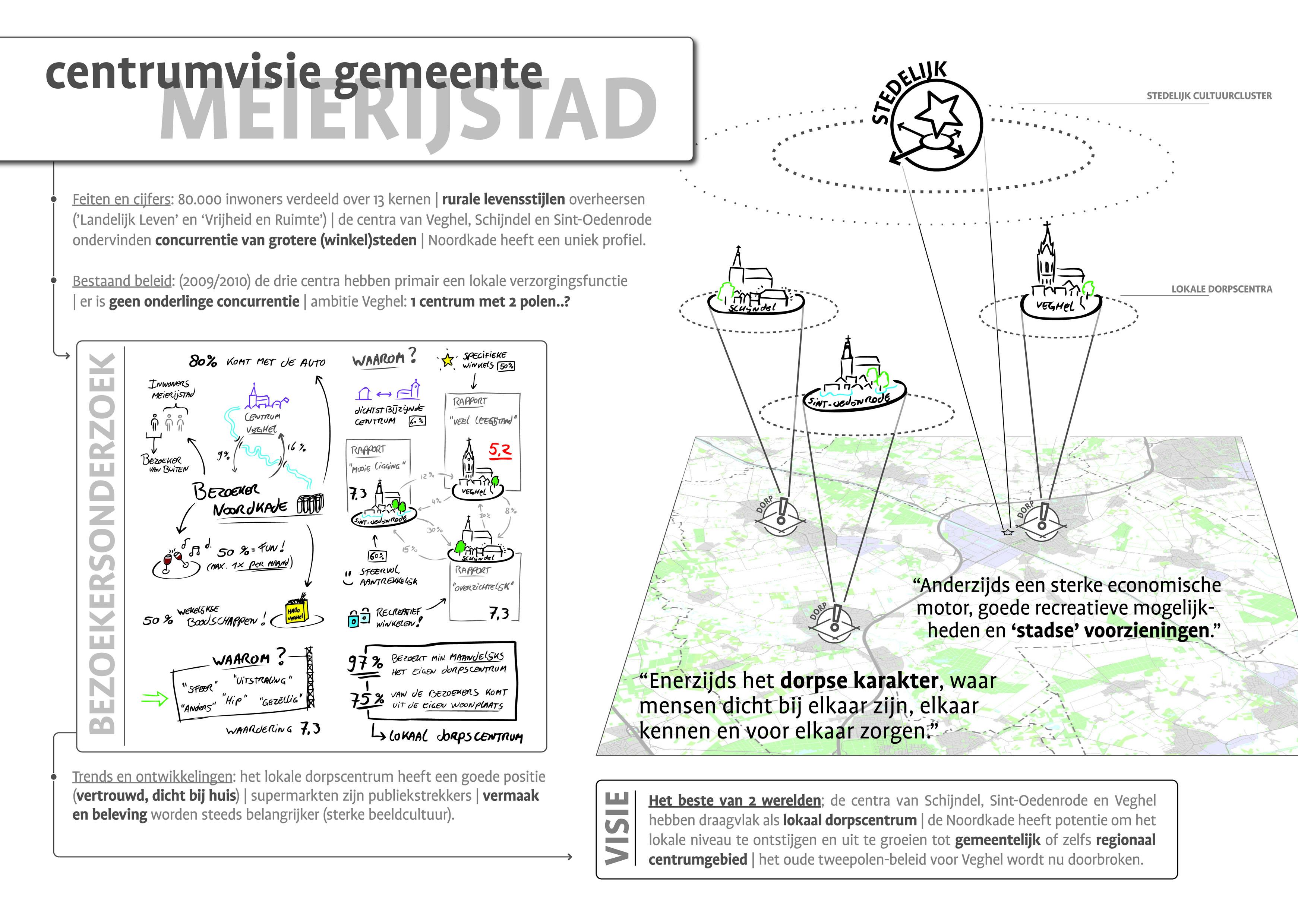 Kaart Paneel A0 - Centrumvisie - Gemeentelijke structuur
