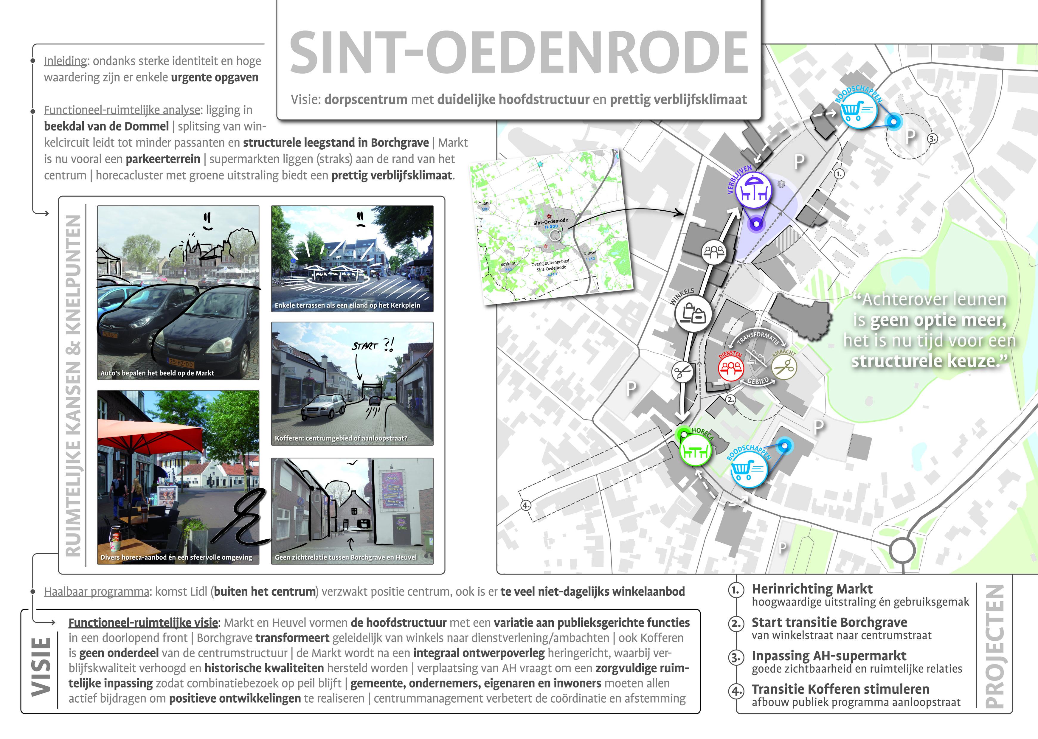 Kaart Paneel A0 - Centrumvisie - Sint-Oedenrode