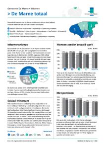 factsheets-gemeente-de-marne-2016-03